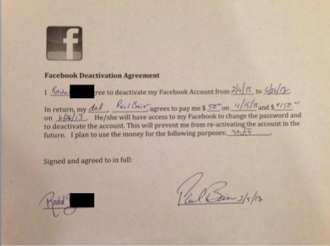 Facebook-Contract