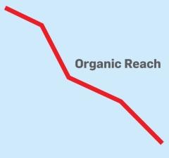 organic-reach-chart-05-2014