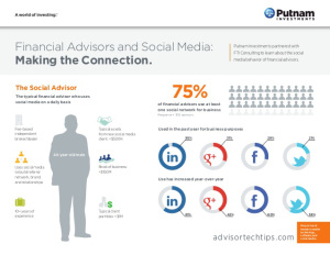 financial-advisors-and-social-media-making-the-connection-1-638